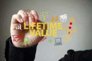 Life Time Value Nacif Contabilidade - Nacif Contabilidade