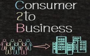 C2b: Entenda Essa Categoria Do E Commerce! Notícias E Artigos Contábeis Nacif Contabilidade - Nacif Contabilidade